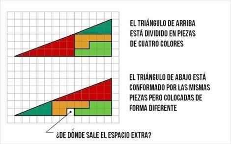 triangulomagico
